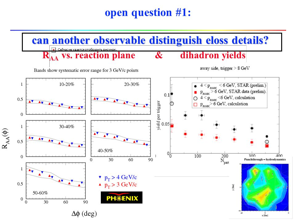 can another observable distinguish eloss details