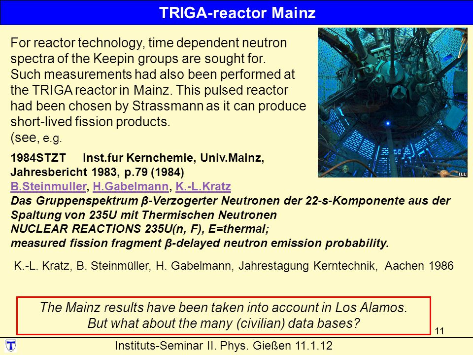 TRIGA-reactor Mainz For reactor technology, time dependent neutron