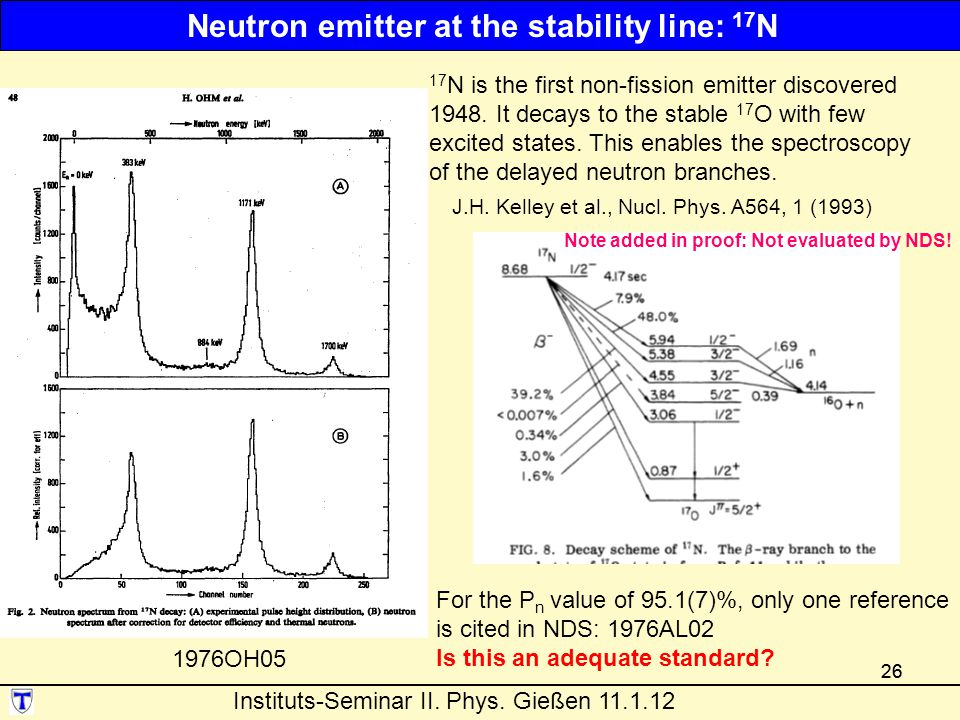 Neutron emitter at the stability line: 17N