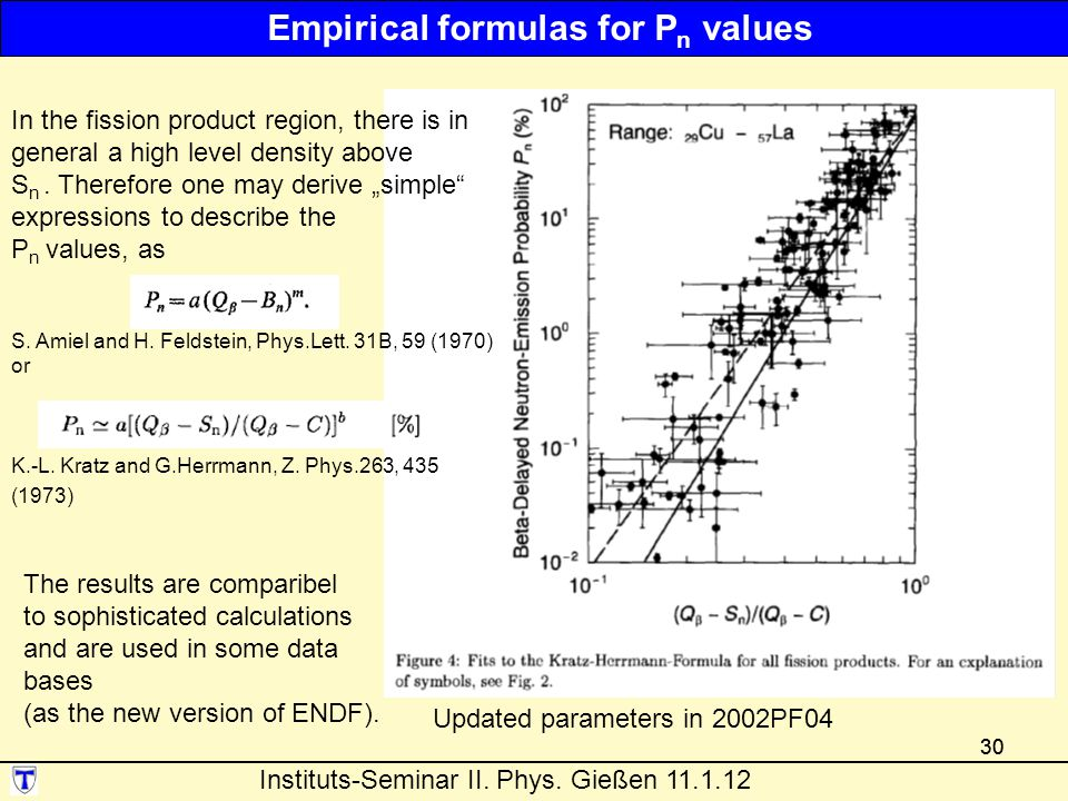 Empirical formulas for Pn values