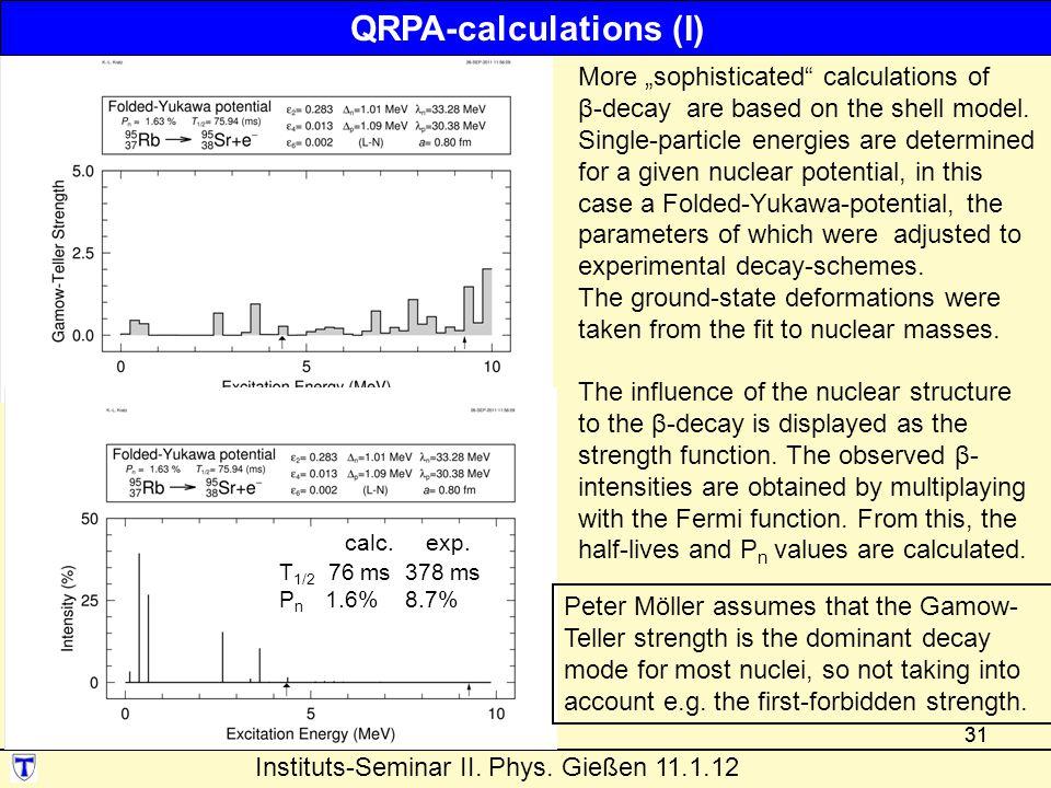 QRPA-calculations (I)