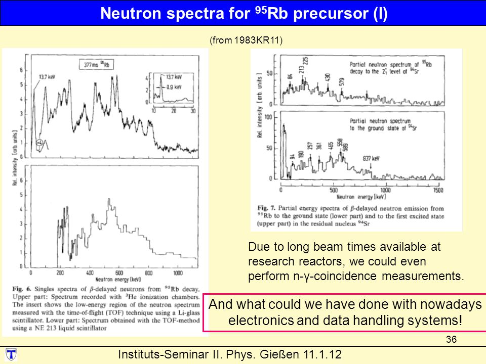 Neutron spectra for 95Rb precursor (I)