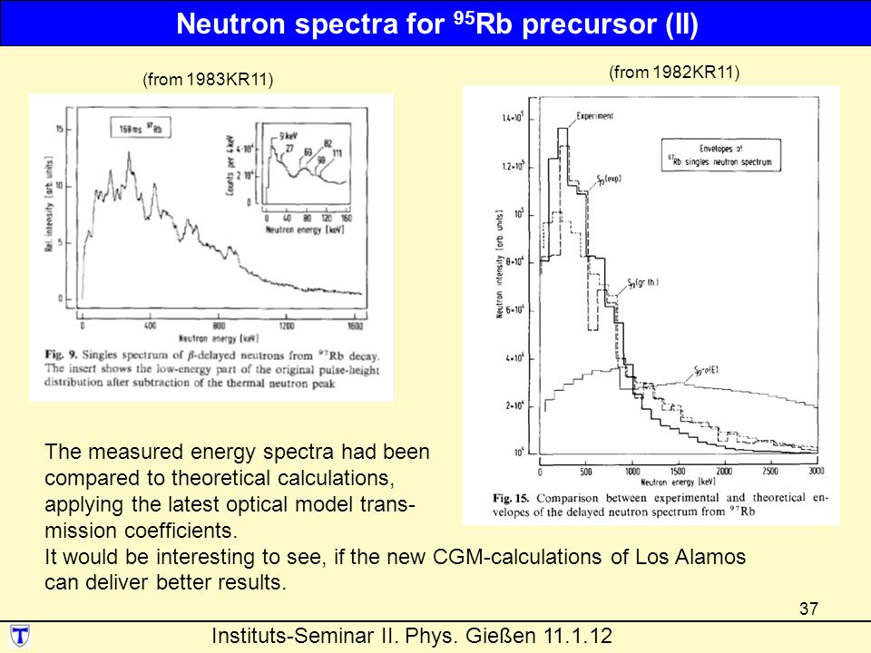 Neutron spectra for 95Rb precursor (II)