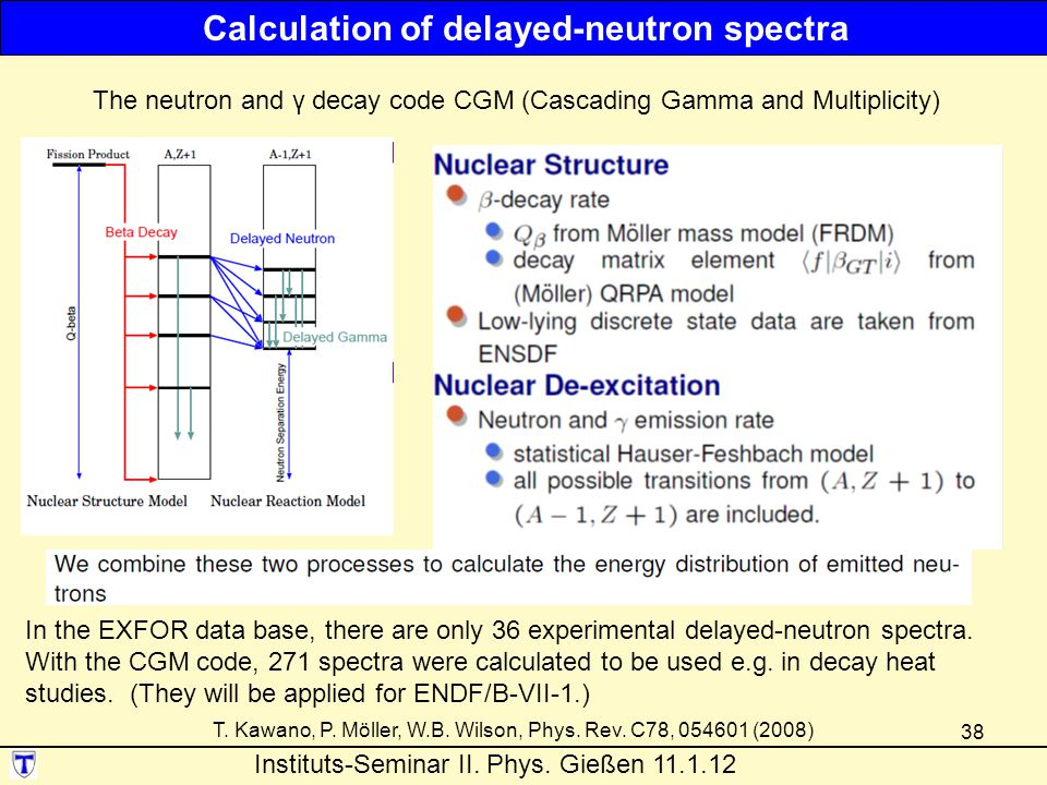 Calculation of delayed-neutron spectra