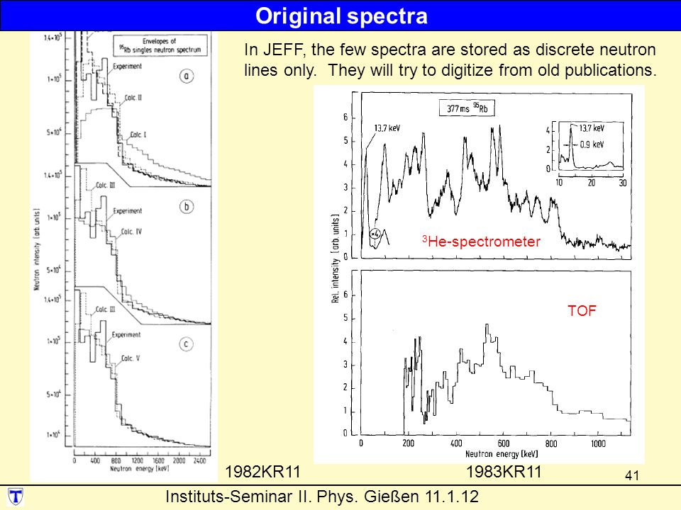 Original spectra In JEFF, the few spectra are stored as discrete neutron. lines only. They will try to digitize from old publications.