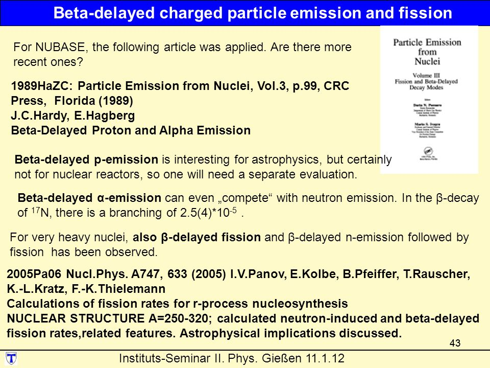Beta-delayed charged particle emission and fission