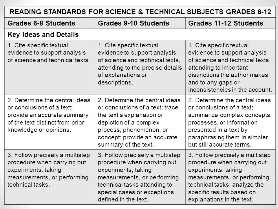READING STANDARDS FOR SCIENCE & TECHNICAL SUBJECTS GRADES 6-12