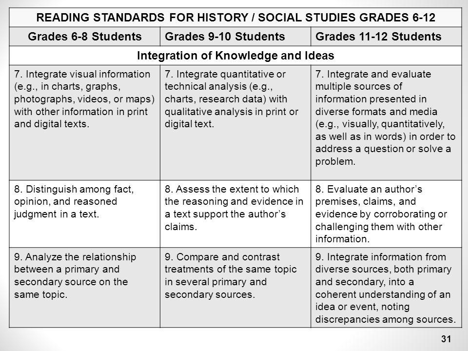 READING STANDARDS FOR HISTORY / SOCIAL STUDIES GRADES 6-12