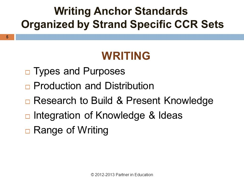 Writing Anchor Standards Organized by Strand Specific CCR Sets