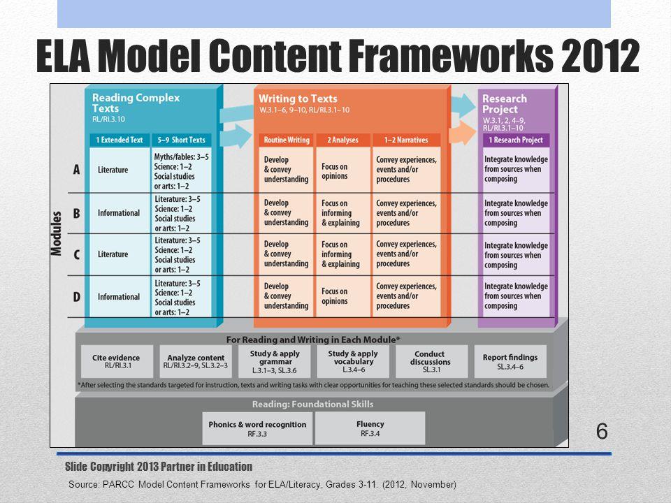 ELA Model Content Frameworks 2012