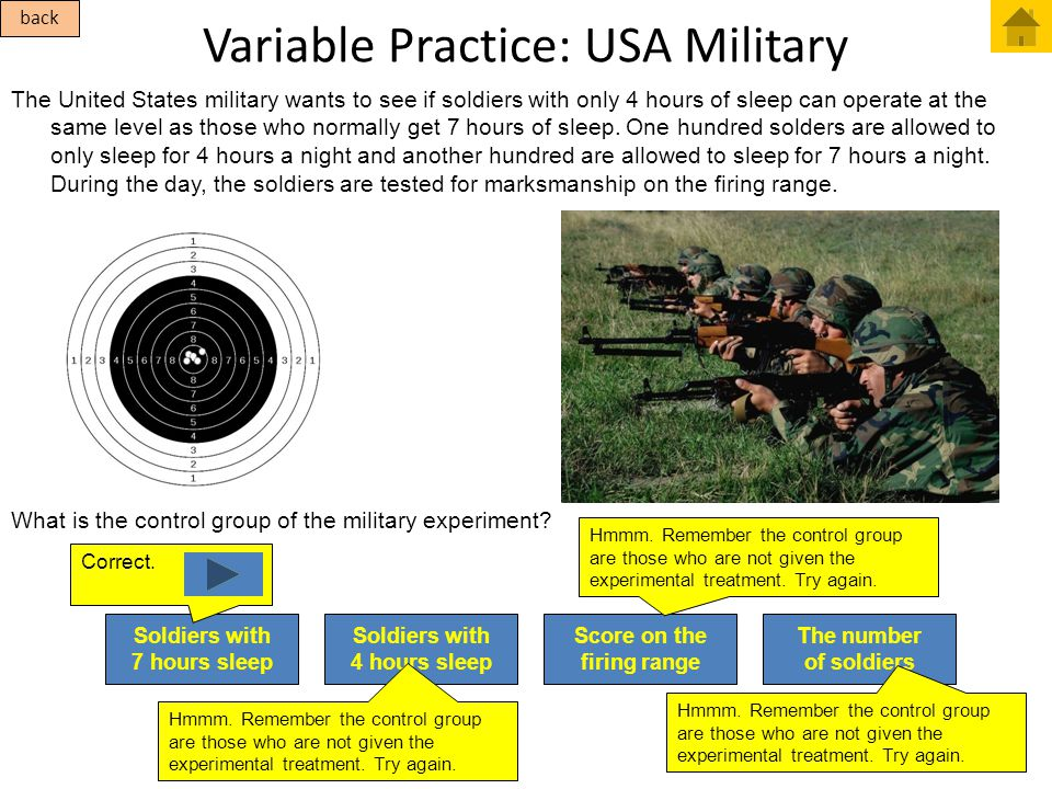 Variable Practice: USA Military