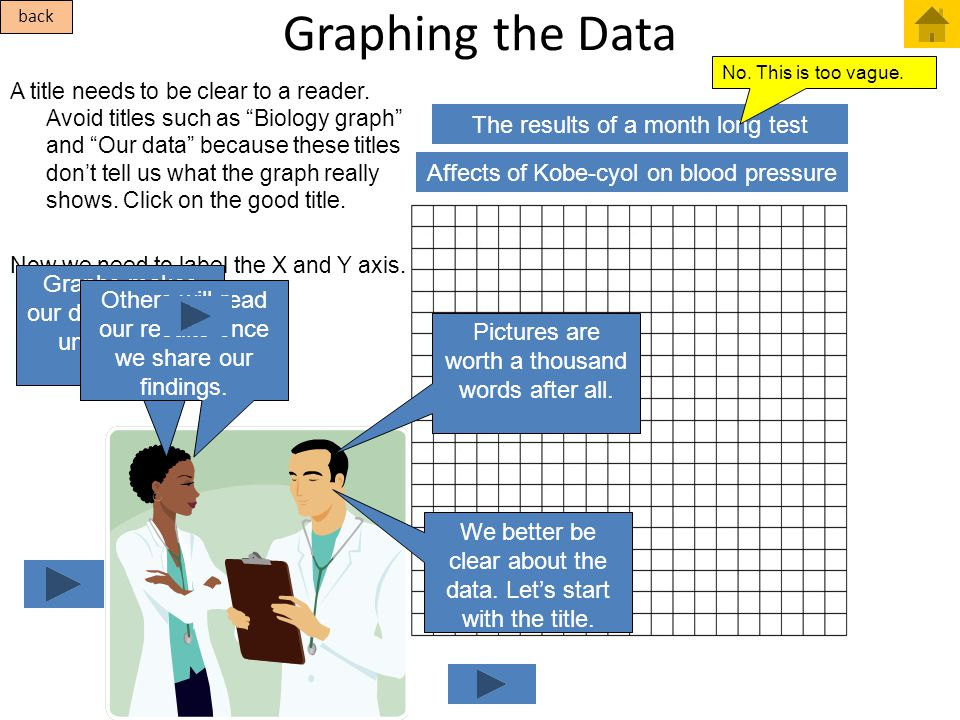 Graphing the Data The results of a month long test