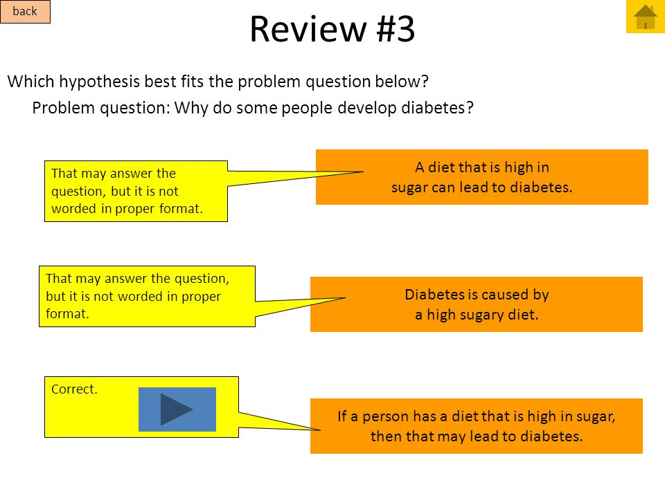 Review #3 Which hypothesis best fits the problem question below