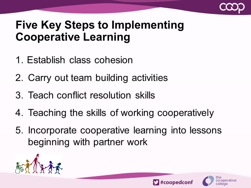 Five Key Steps to Implementing Cooperative Learning