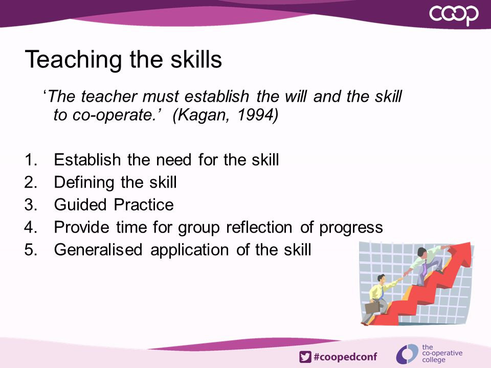 Teaching the skills 'The teacher must establish the will and the skill to co-operate.' (Kagan, 1994)