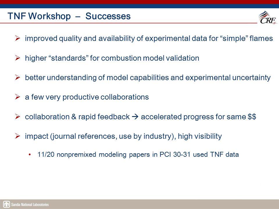 TNF Workshop – Successes
