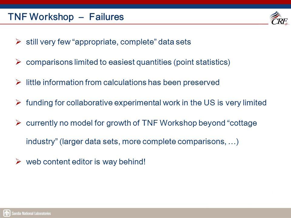 TNF Workshop – Failures