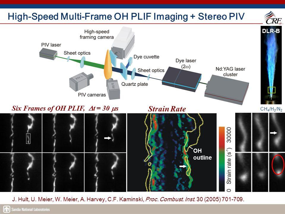 High-Speed Multi-Frame OH PLIF Imaging + Stereo PIV
