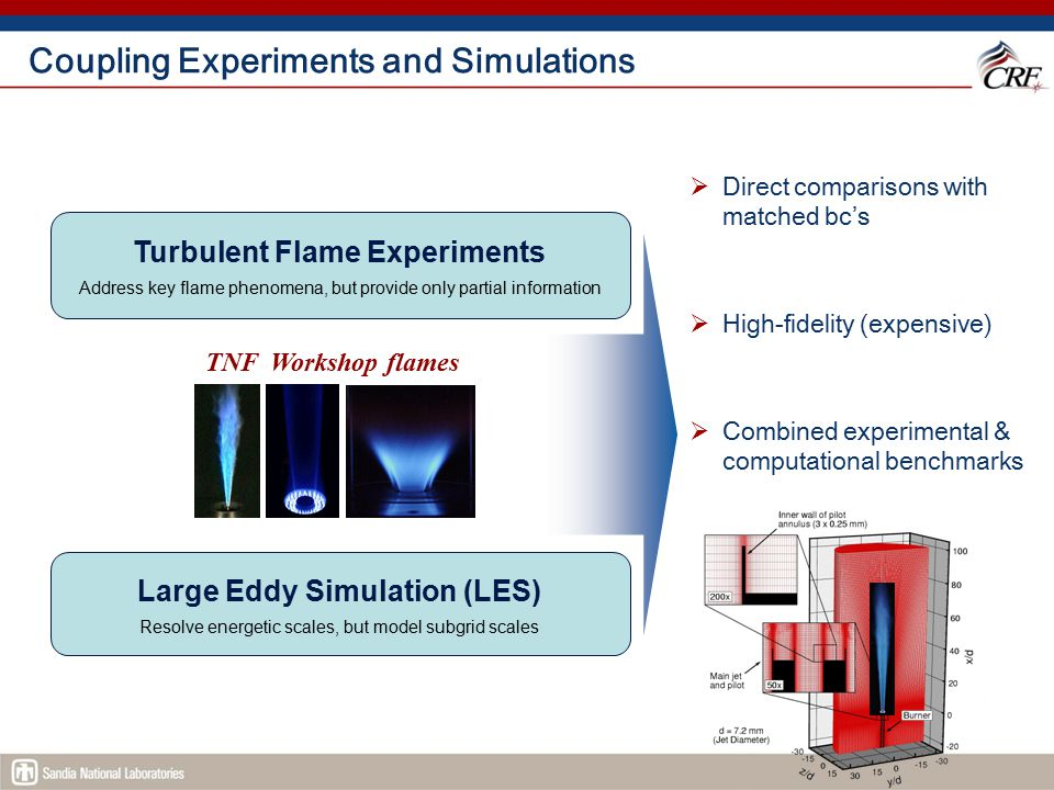 Coupling Experiments and Simulations