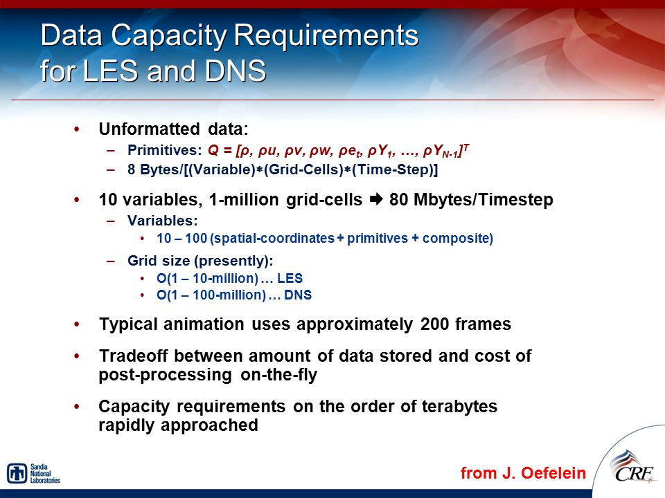 Data Capacity Requirements for LES and DNS