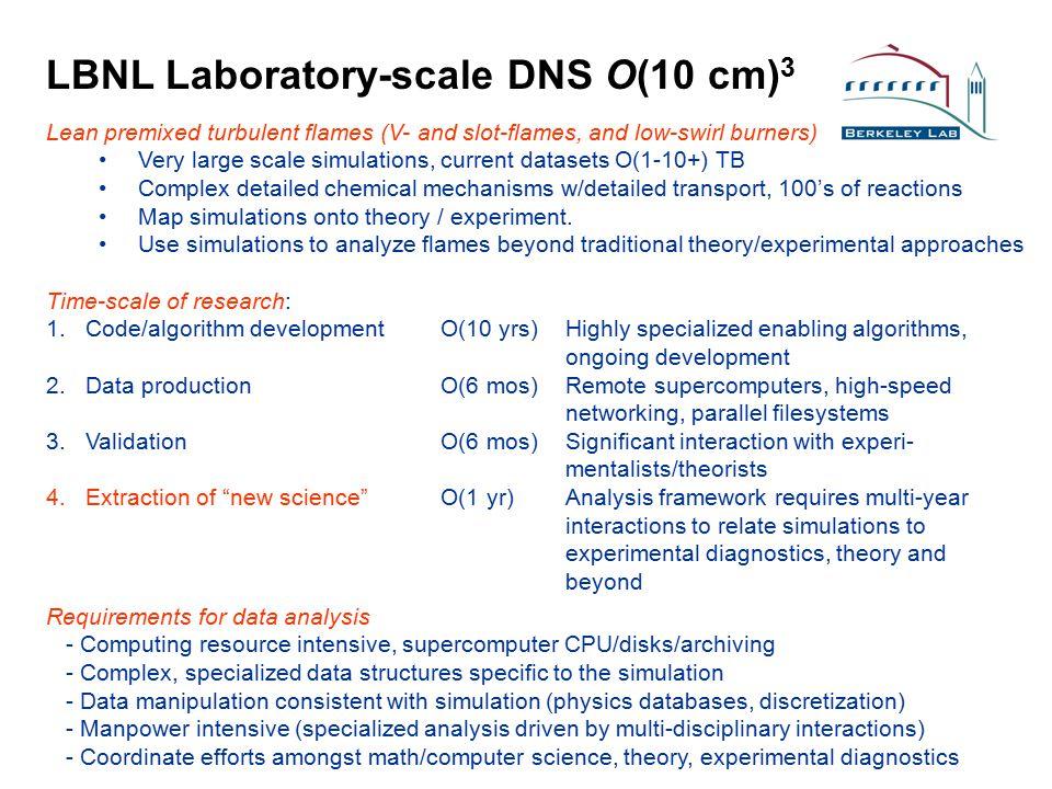 LBNL Laboratory-scale DNS O(10 cm)3