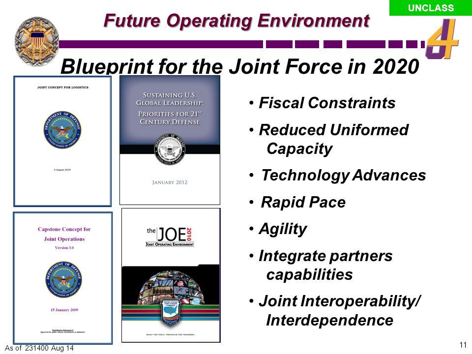 Future Operating Environment