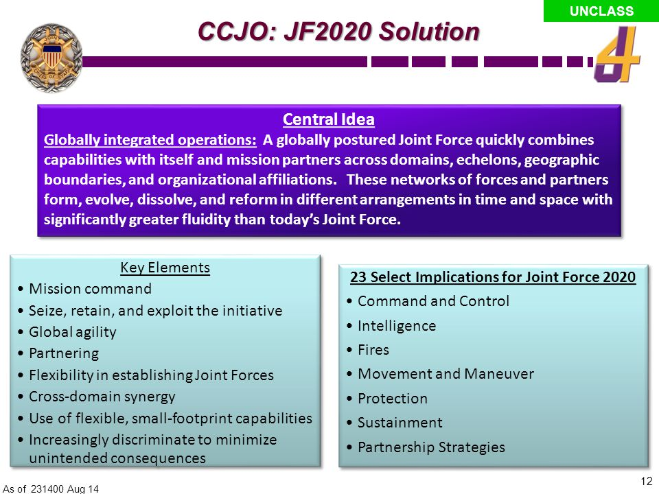 23 Select Implications for Joint Force 2020