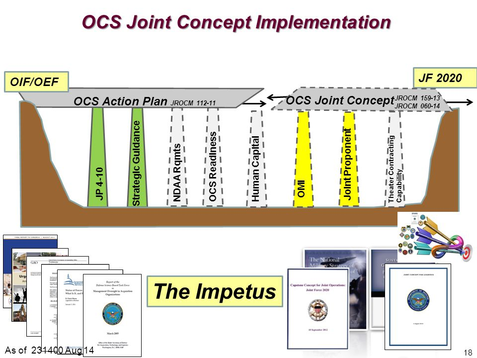 The Impetus OCS Joint Concept Implementation JF 2020 OIF/OEF