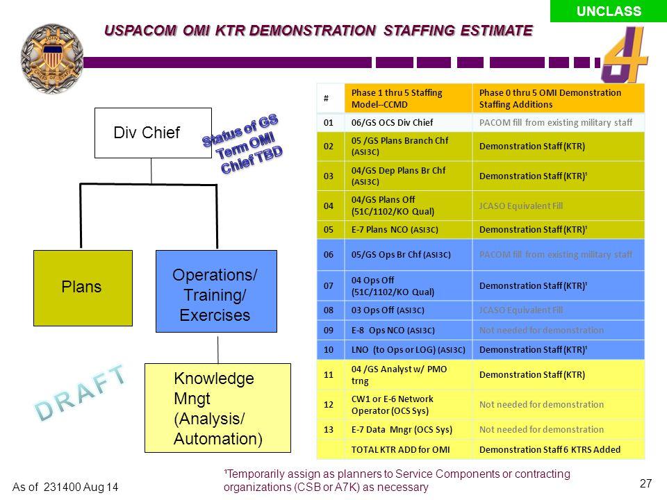Operations/Training/