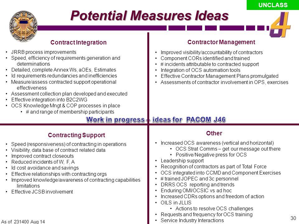 Work in progress – ideas for PACOM J46