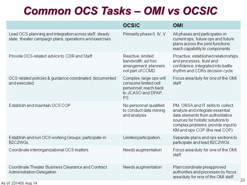Common OCS Tasks – OMI vs OCSIC