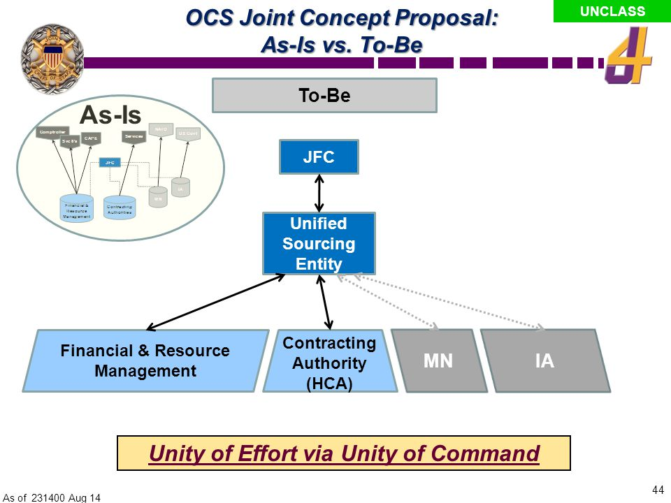 As-Is OCS Joint Concept Proposal: As-Is vs. To-Be