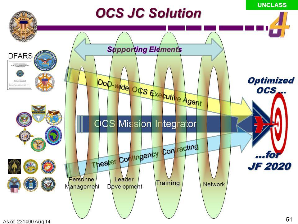OCS JC Solution OCS Mission Integrator …for JF 2020 Optimized OCS …