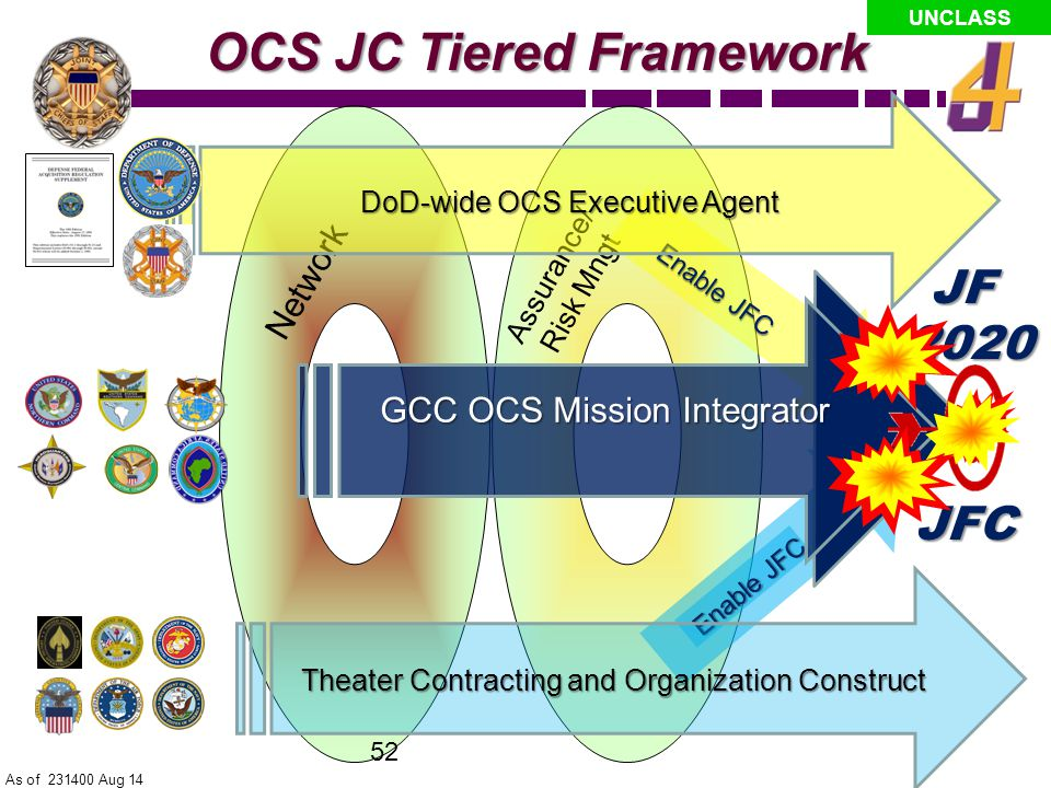 OCS JC Tiered Framework