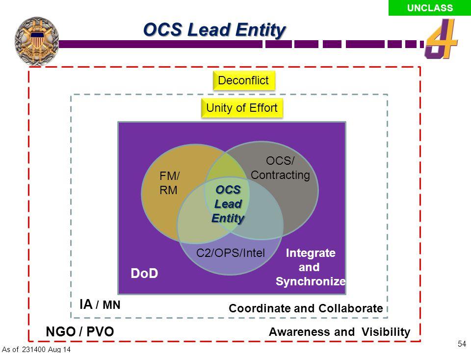 OCS Lead Entity DoD IA / MN NGO / PVO Unity of Effort
