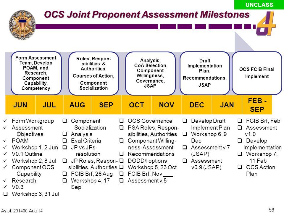 OCS Joint Proponent Assessment Milestones