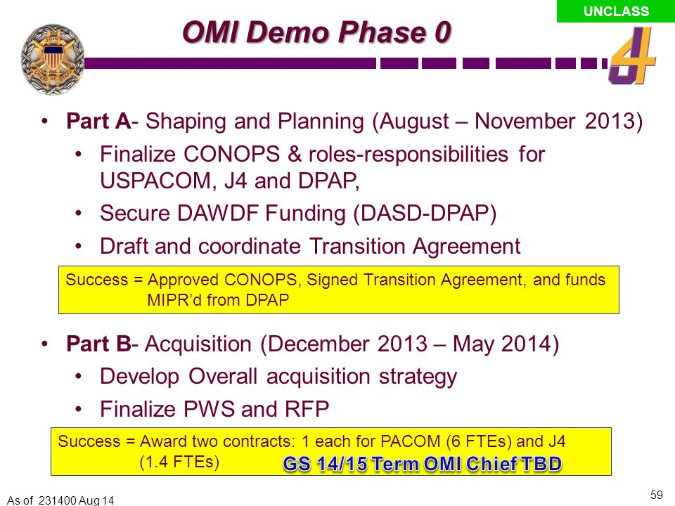 OMI Demo Phase 0 Part A- Shaping and Planning (August – November 2013)