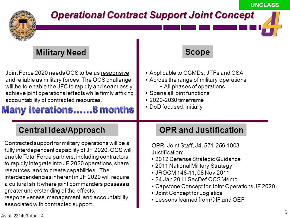 Operational Contract Support Joint Concept Many iterations……8 months