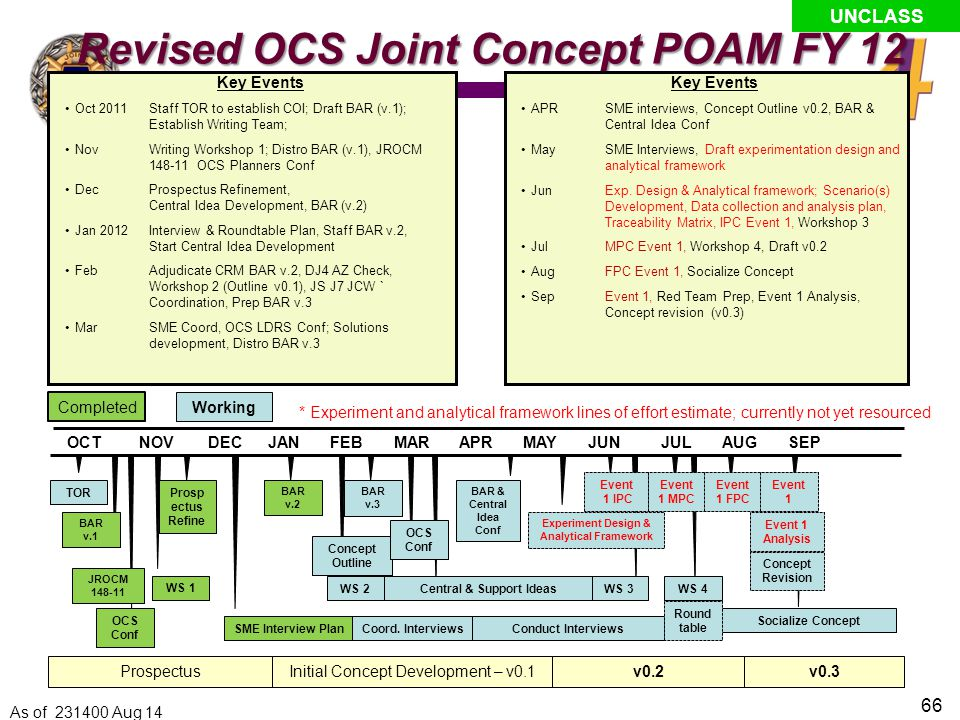 Revised OCS Joint Concept POAM FY 12