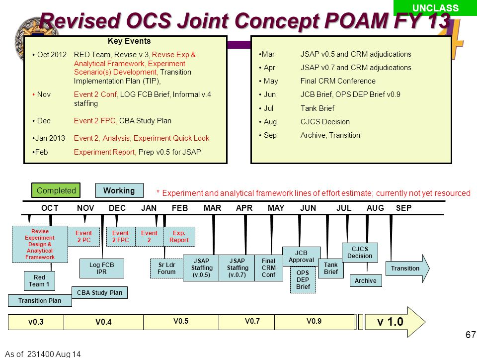 Revised OCS Joint Concept POAM FY 13