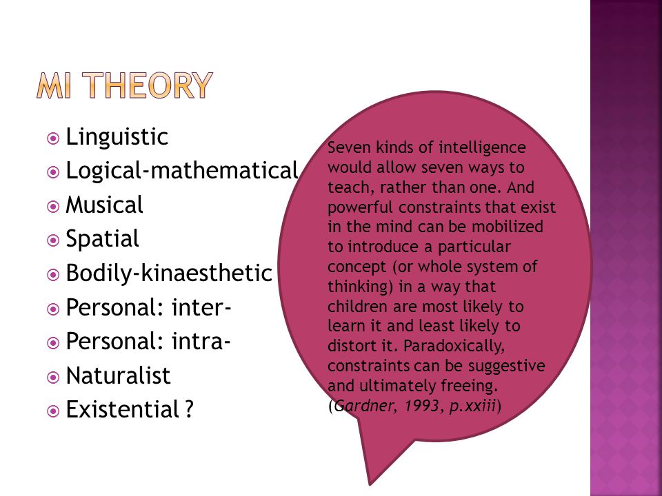 Mi theory Linguistic Logical-mathematical Musical Spatial