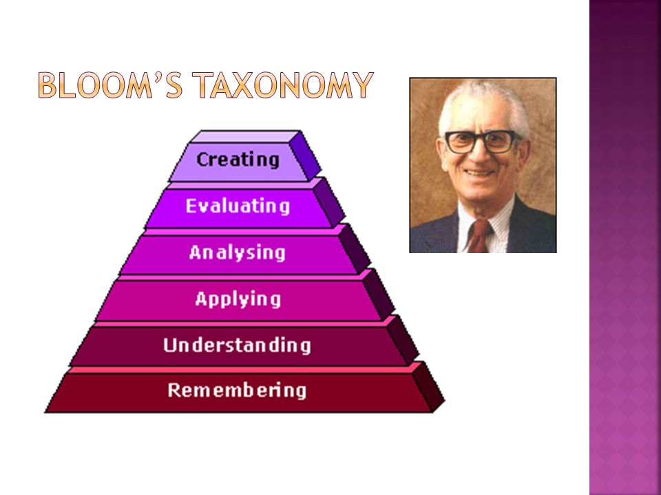 Bloom's taxonomy Bloom's image source: http://redie.uabc.mx/contenido/vol6no2/art-104-spa/bloom.png.