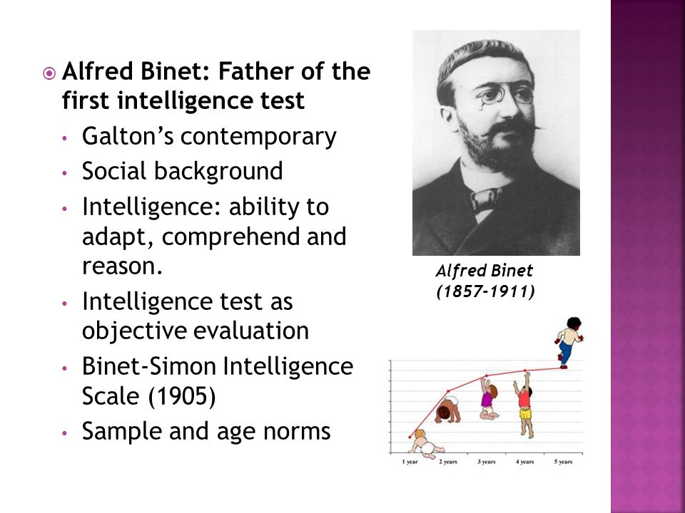 Alfred Binet: Father of the first intelligence test