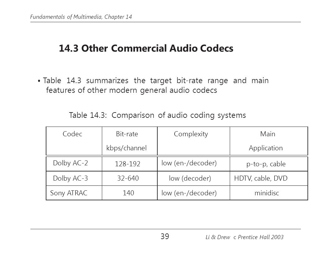 • Table 14.3 summarizes the target bit-rate range and main