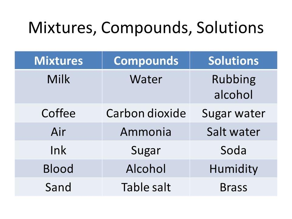 Mixtures, Compounds, Solutions
