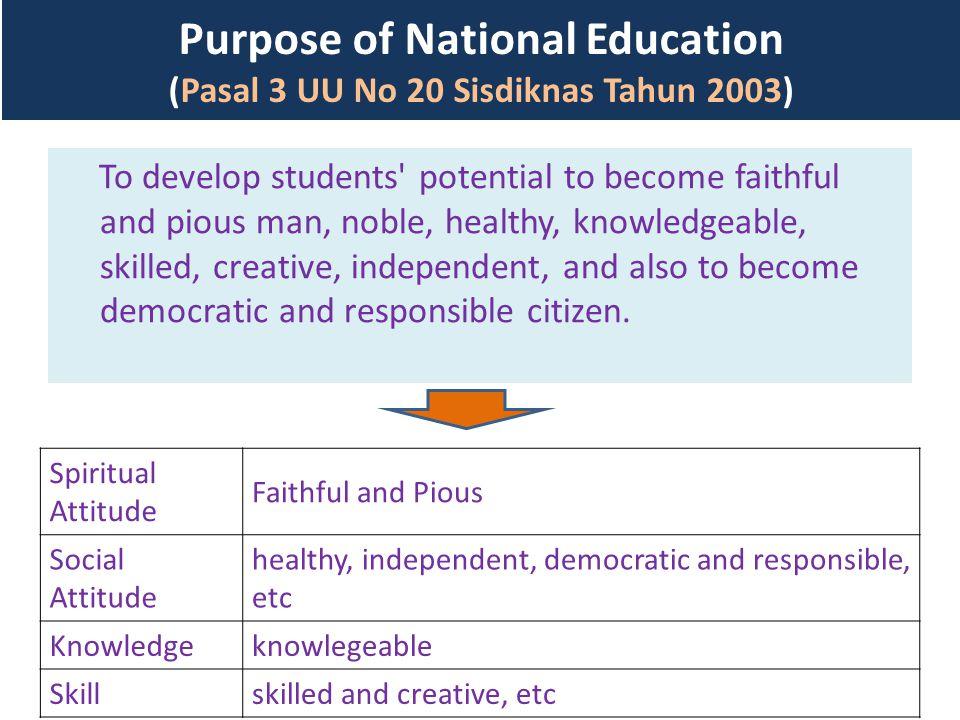 Purpose of National Education (Pasal 3 UU No 20 Sisdiknas Tahun 2003)