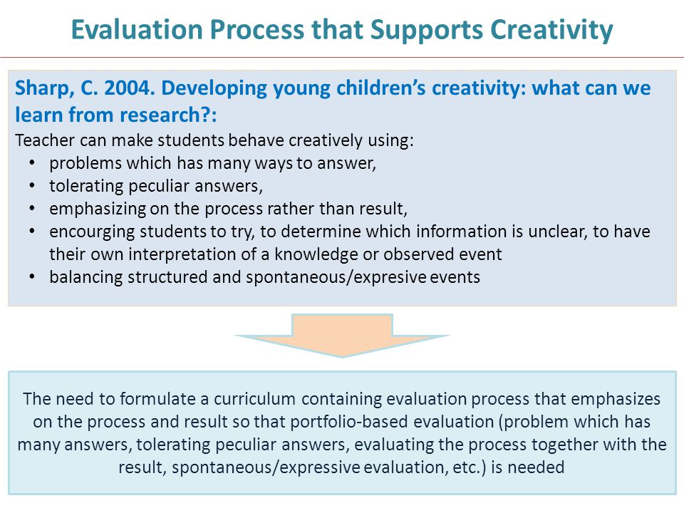 Evaluation Process that Supports Creativity