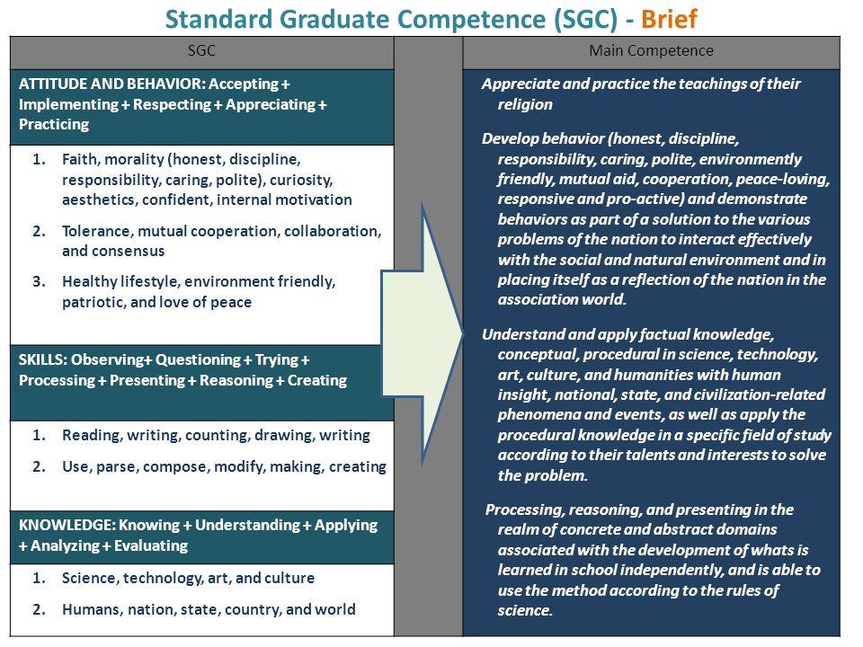 Standard Graduate Competence (SGC) - Brief