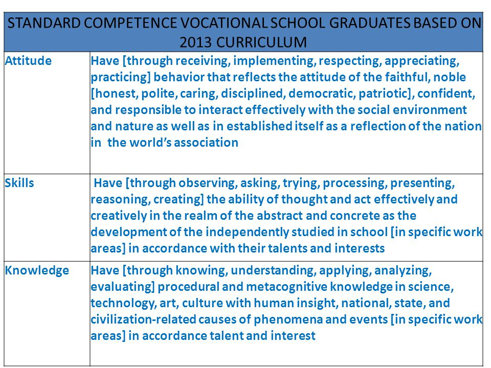 STANDARD COMPETENCE VOCATIONAL SCHOOL GRADUATES BASED ON 2013 CURRICULUM
