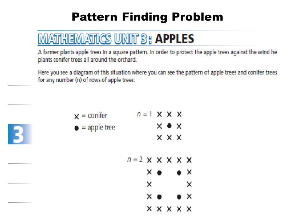 Pattern Finding Problem